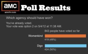 The poll numbers have an even split between DIGO and Womankind